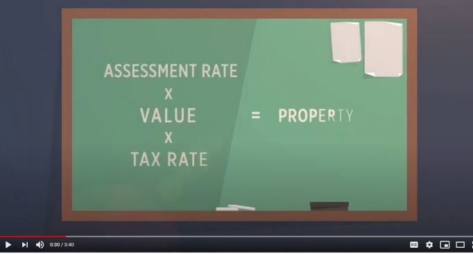 Screen shot of video describing showing assessment rate x value x tax rate = property tax